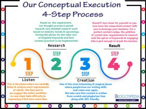 our_process
